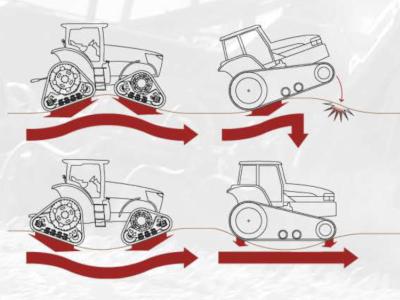 Vikšrai traktoriams 4 prieš 2